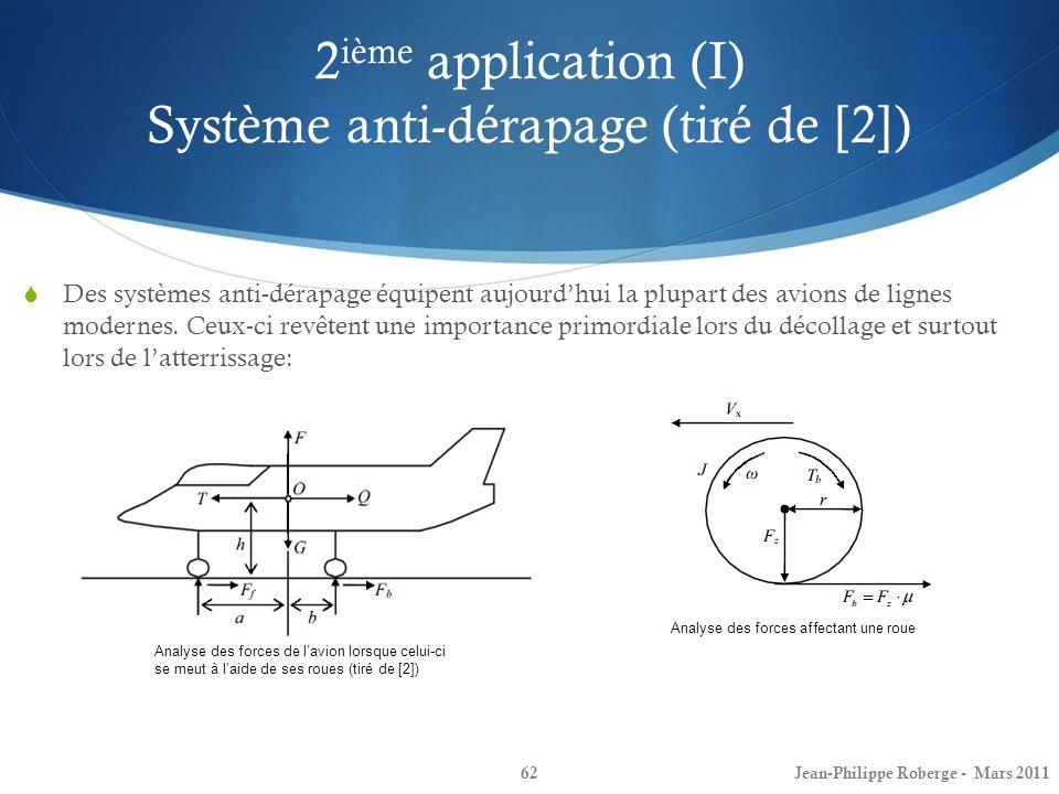 2ième application (I) Système anti-dérapage (tiré de [2])
